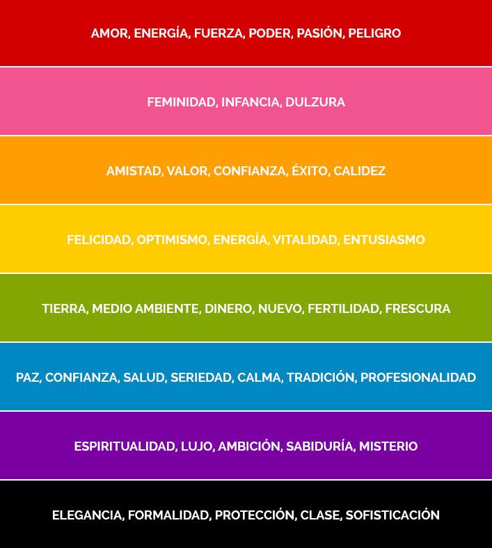 El dise o de logos mediante 10 consejos tiles uniba online for Cuales son los colores minimalistas